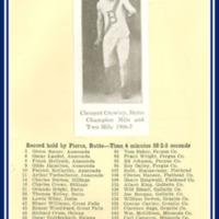 1907 meet program page 21.jpg